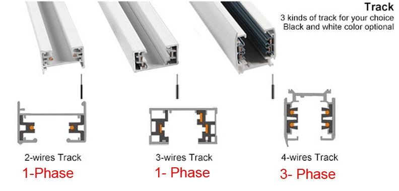 รางไฟแทรคไลท์ 1phase 2wire 1circuit 1phase 3wire 1circuit 3phase 4wire 3circuit