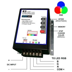 กล่องคอนโทรล ไฟRGBเปลี่ยนสี